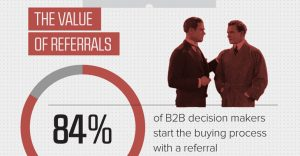 B2B-Referral-Marketing