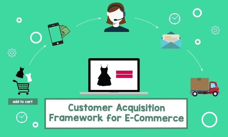 Ecommerce-Marketing-Masala