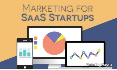 SaaS-Marketing