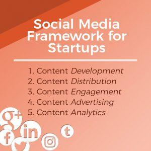 Social-Media-Framework-Startups