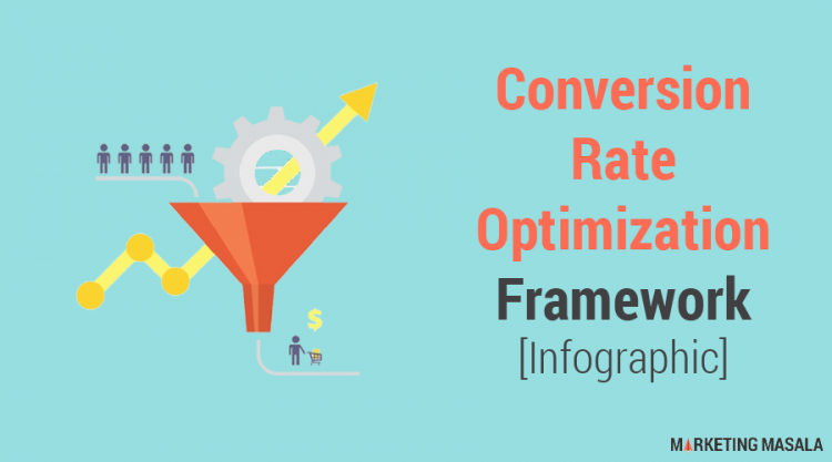 Conversion-Rate-Optimization-Process-[Infographic]