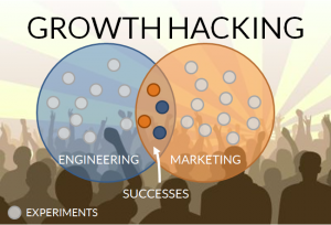 Growth-Hacking-Forbes
