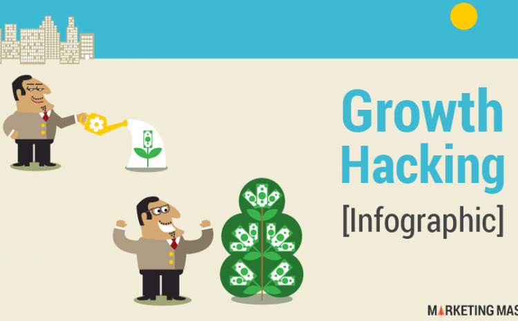 Definitive Guide To Growth Hacking
