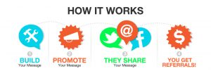 Referral-Marketing-Cycle
