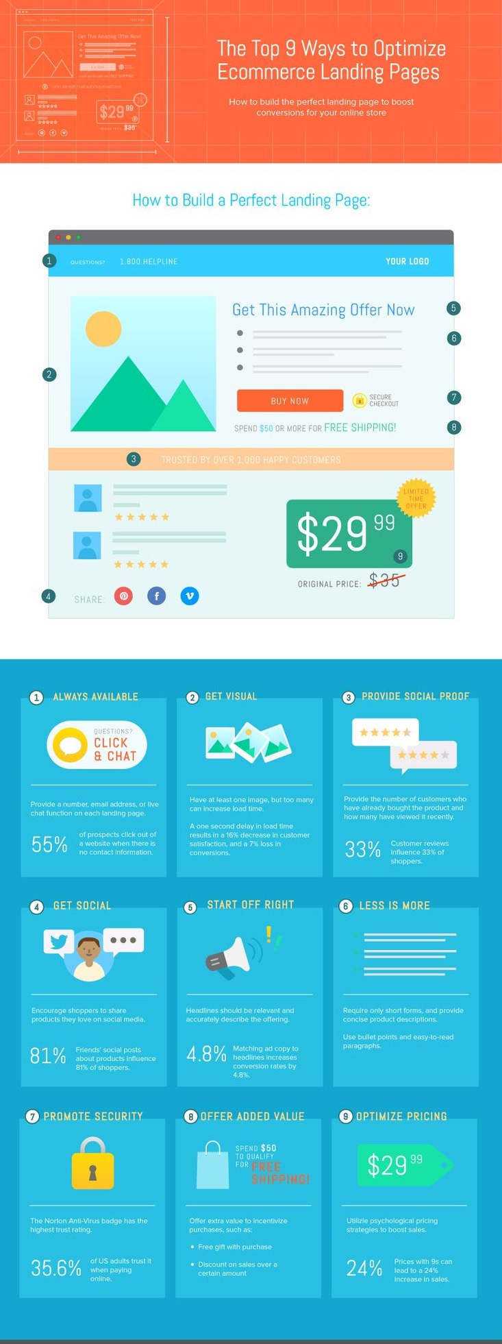 Ecommerce-Landing-page