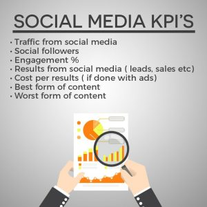 Social-Media-KPI-Startups