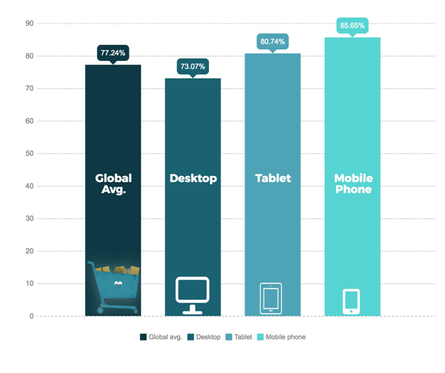 mobile-phone-usage