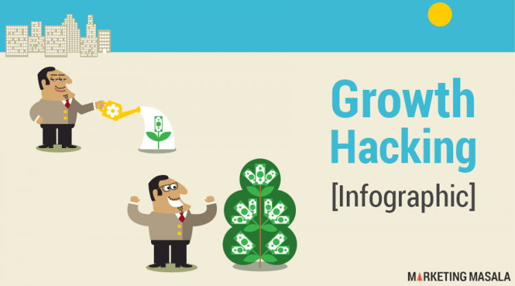 Growth-Hacking-Infographic