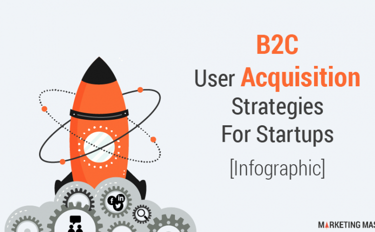 B2C User Acquisition Strategies For Startups